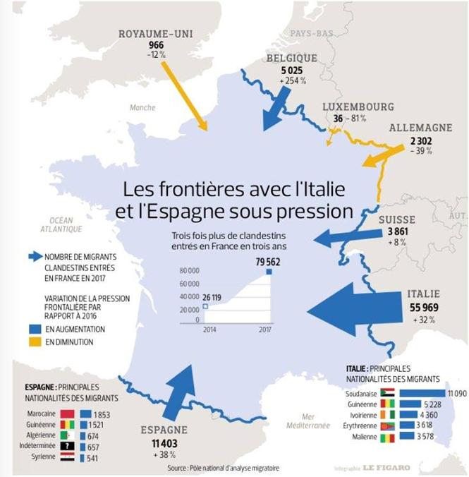Carte du Figaro sur les entrées clandestines en France