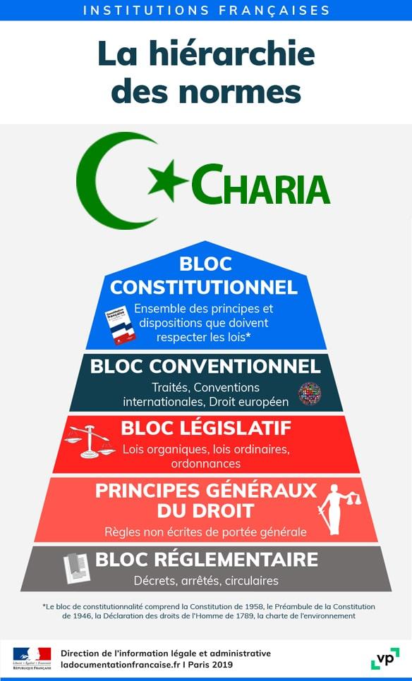La nouvelle hiérarchie des nomes en France ?